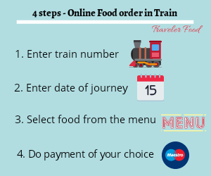 How to order online food in train